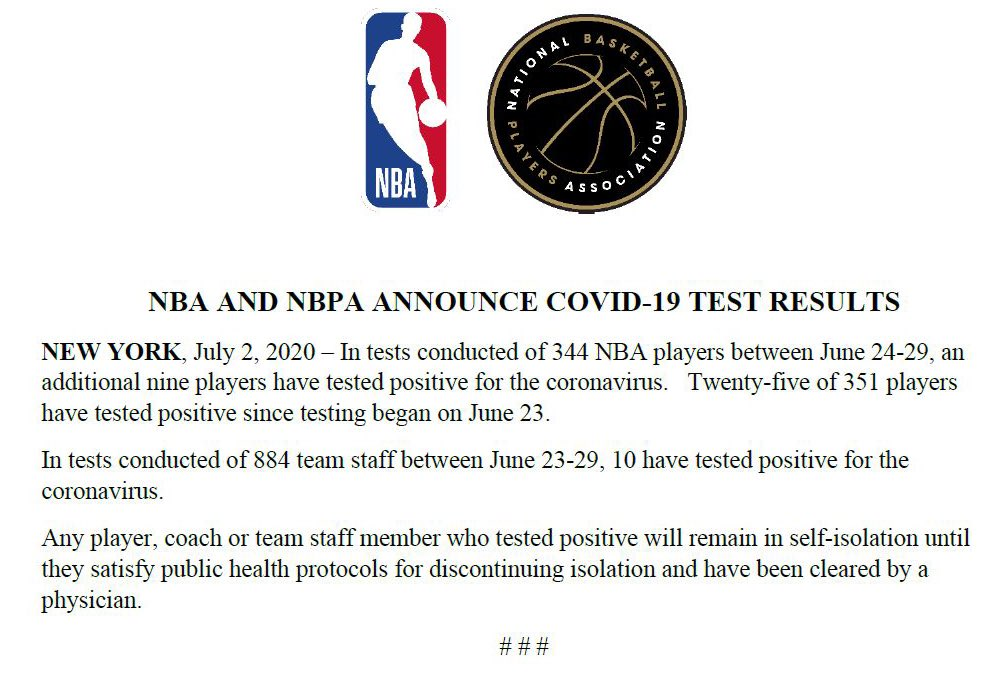 NBA on further testing of players and staff: https://t.co/694TamEWWB