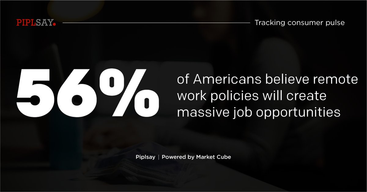 Learn more on these insights: https://t.co/FDt4c6gm65  #WorkFromHome #WFH #Reopening #Survey #Insights #MRX #MarketResearch #MarketCube #Piplsay https://t.co/licmbvUjHM