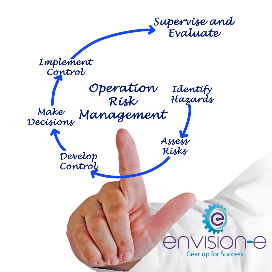 Safety should be the first priority of every business.  A business consultation with Envision-E Consulting can help you with all of the above!    Envision-Consulting Coming Soon!  #millionairemindset #businessideas #businessstrategy https://t.co/eiQygexQku