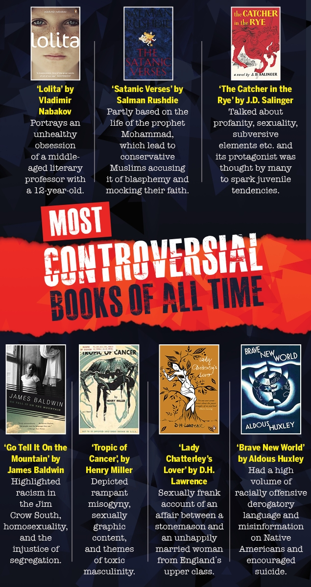 Often, authors pen down works that become moot points, even though they present the truth. Here is a look at most controversial books of all time! https://t.co/cKbionGpch