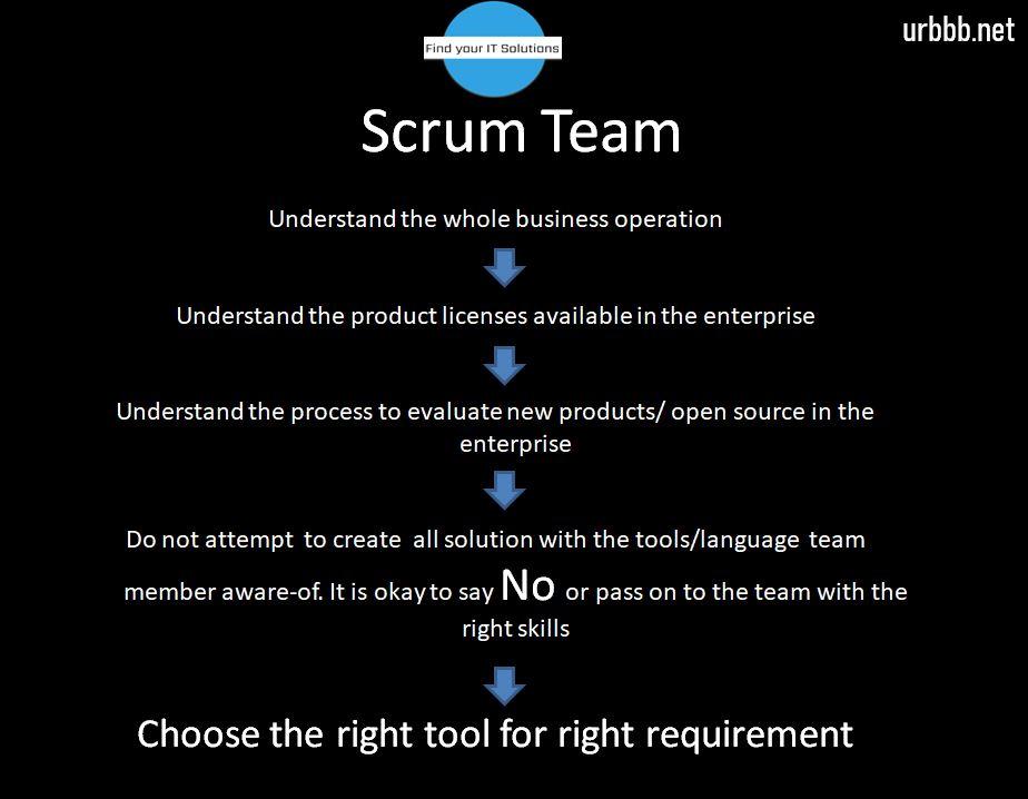 Scrum team focus should be enterprisewide not only into their project #scrum #scrumteam #development #developer #developers #java #javascript #angular #python #tableau  #cognos #microfocus #scrummaster #productowner https://t.co/njzCWc6q3G
