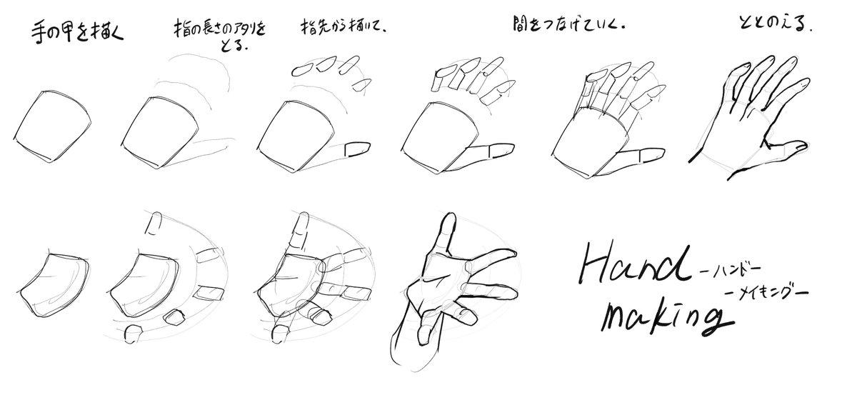 RT @atasom: 僕が手を描くときの描き方を図にしてみました。 https://t.co/YIU4xvX03m