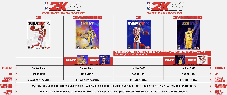 nba 2k21, Kobe Bryant é o destaque da edição especial de NBA 2K21