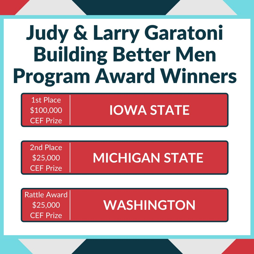 Last weekend was the first-ever online Triangle National Awards Ceremony hosted from Triangle HQ in Indiana. Congratulations to the Larry and Judy Garatoni Building Better Men Award winners! Visit the link below to find more details about the winners. https://t.co/c1RrKImZpg https://t.co/uYbKImzxLg