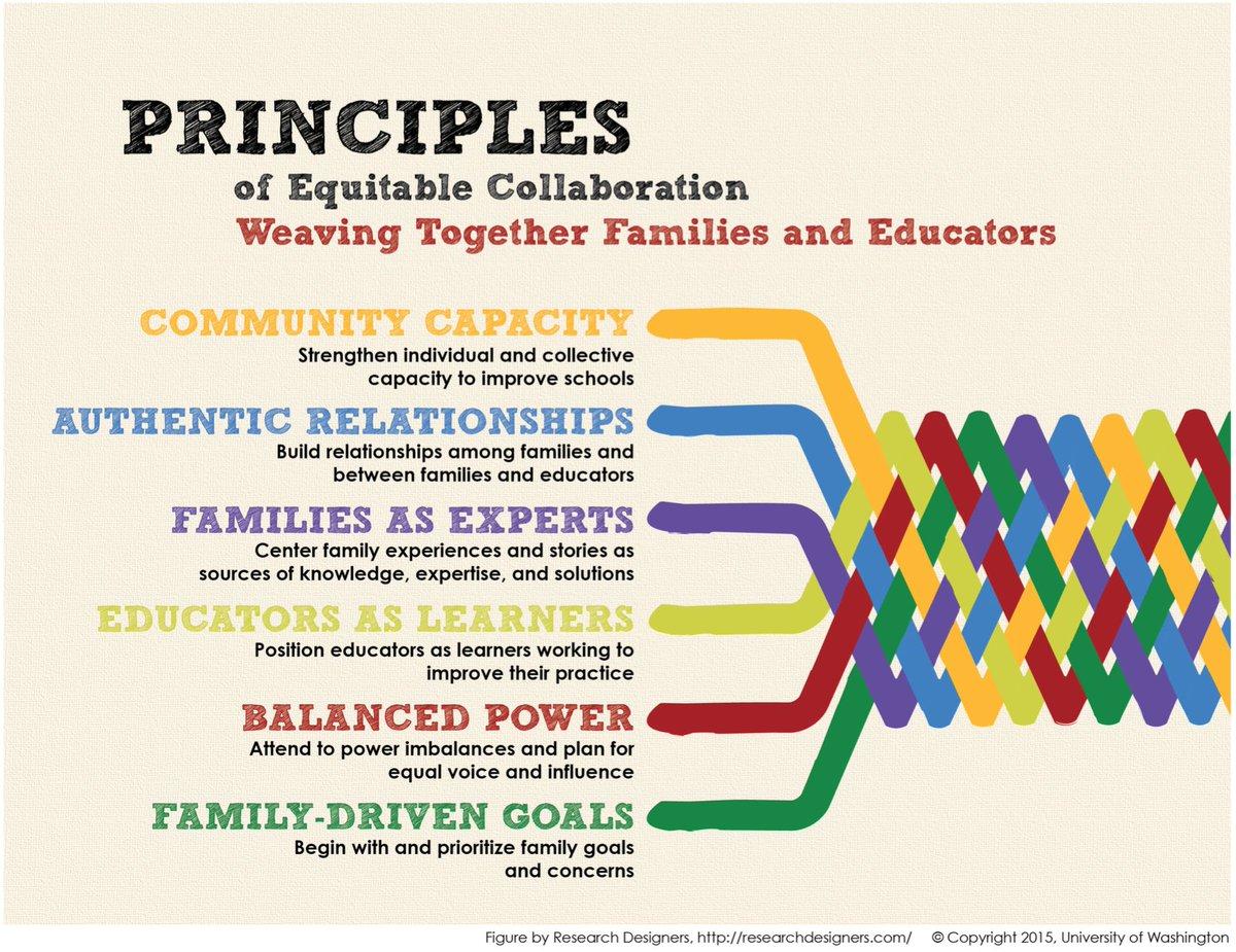 #abed #goals #equitableeducation #HoldMyHandAB https://t.co/jKCzxFNbCj