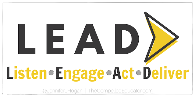 Leadership Resources for New and Aspiring Leaders thecompellededucator.com/2019/08/lead-f… #leadership #aledchat