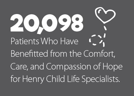 #didyouknow #whywedowhatwedo #pediatrics #awareness #childlife https://t.co/GBBCHheudY