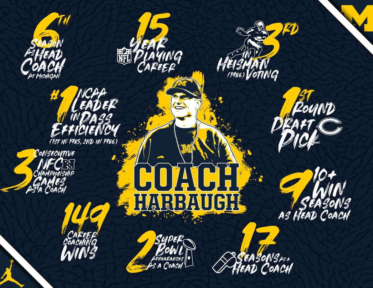 The boss, by the numbers.  @CoachJim4UM https://t.co/VGfiI9hjht