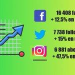 Image for the Tweet beginning: Les réseaux sociaux d'Issy-les-Moul' se