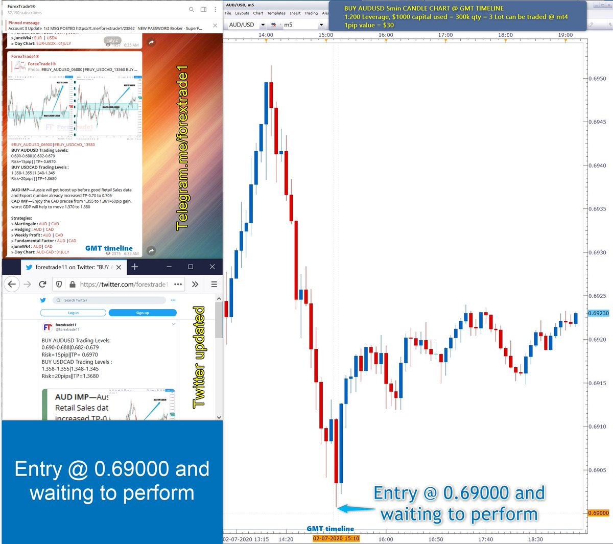 BUY AUDUSD AND USDCAD PAID/FREE CLIENT PERFORMANCE  BUY AUDUSD Entry at 0.6900 and waiting to perform   BUY USDCAD Entry =1.35600 , Exit=1.36200 60 pips gain $960 Profit 96% ROI Next TP=1.36800  https://twitter.com/forextrade11/status/1278599648911876096…pic.twitter.com/k70WM5FYGm
