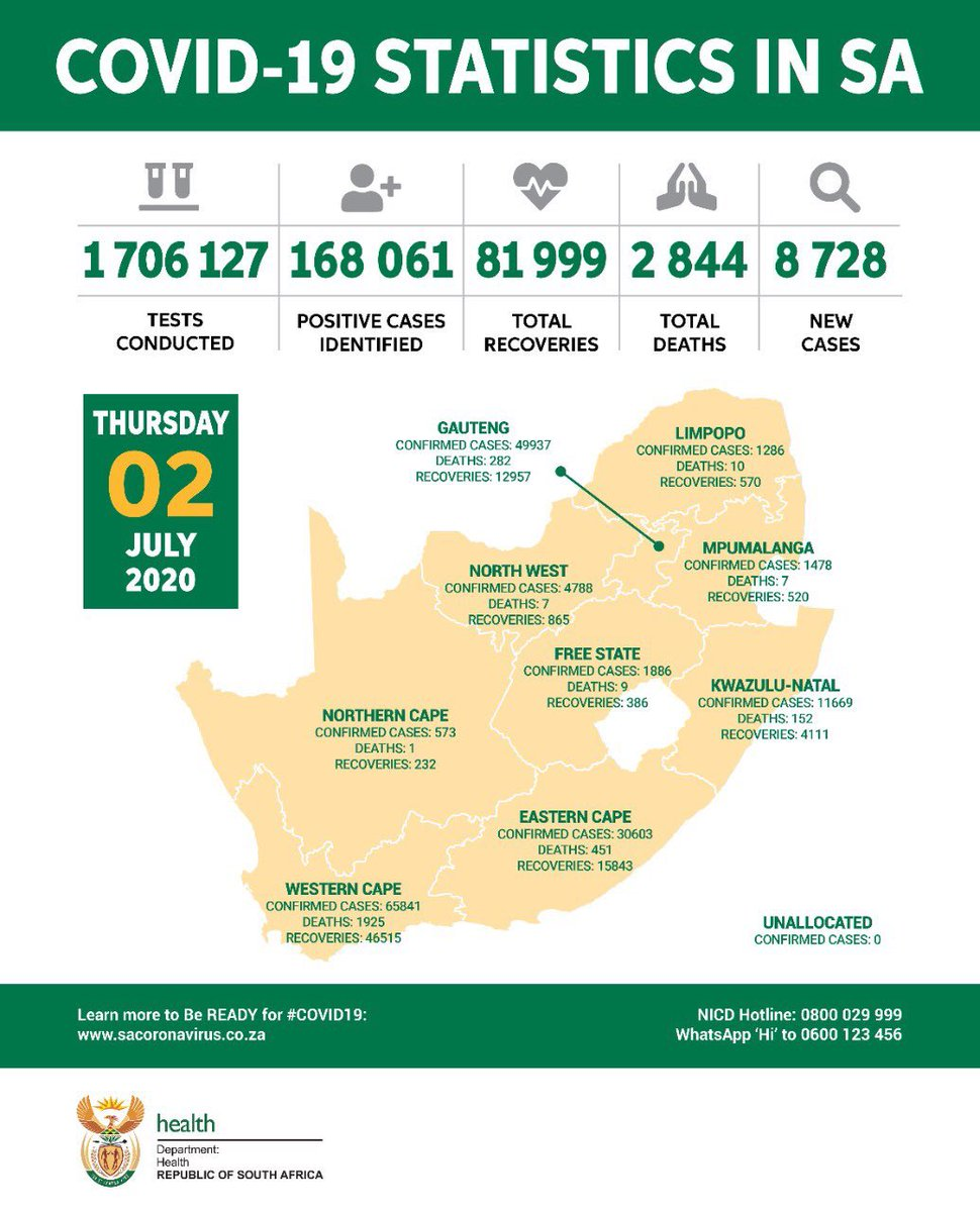 Just to be clear, we all looking at the same numbers right? twitter.com/enca/status/12…