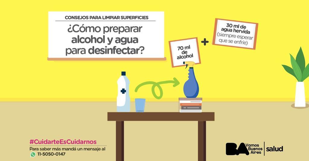 Recordá que podés preparar tus propias soluciones para limpiar las superficies de tu casa. Aquí te compartimos las medidas correctas de alcohol y agua hervida/destilada. #CuidarteEsCuidarnos https://t.co/aO4m6OEOnT