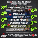 Image for the Tweet beginning: Canada is a major energy