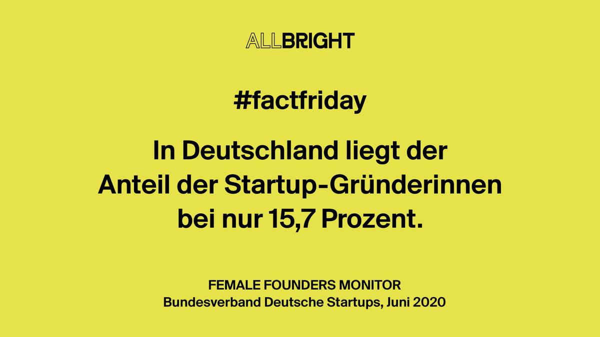 In deutschen #Startups wiederholt sich, was wir von den Führungsetagen der großen Konzerne kennen – Frauen sind enorm unterrepräsentiert. Dabei ist doch längst klar: #Innovation braucht #Vielfalt! 🚀 #femalefounders #femaleinvestors #FFM20 https://t.co/bbS8ghTIhO https://t.co/fkAFHBH7Vp