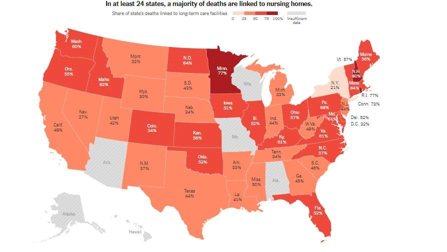 43% of all US covid deaths and 11% of all cases are linked to nursing homes.