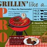 Image for the Tweet beginning: Will you be grilling like