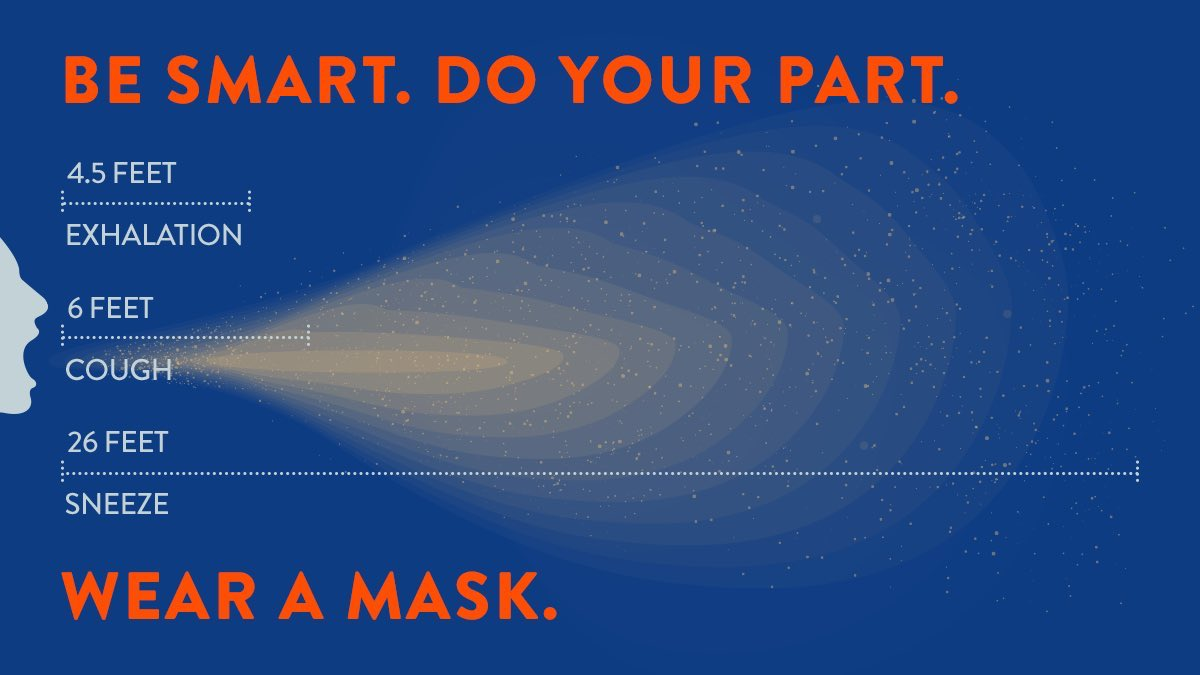 #COVID19 can spread up to 26 feet if you sneeze. WEAR A MASK. This isn't about politics. It's about science.