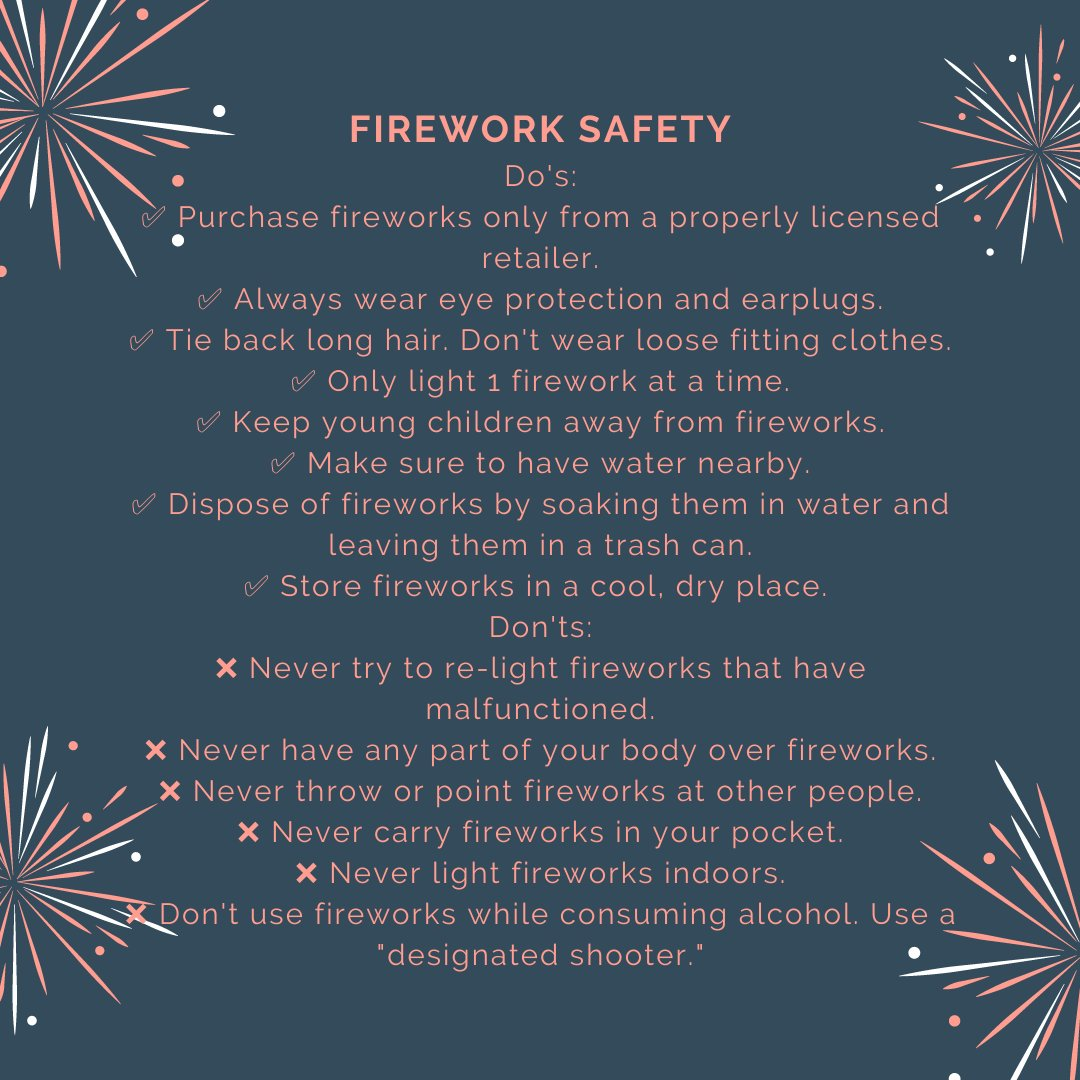 With the holiday this weekend, keep in mind some basic safety practices for firework use.