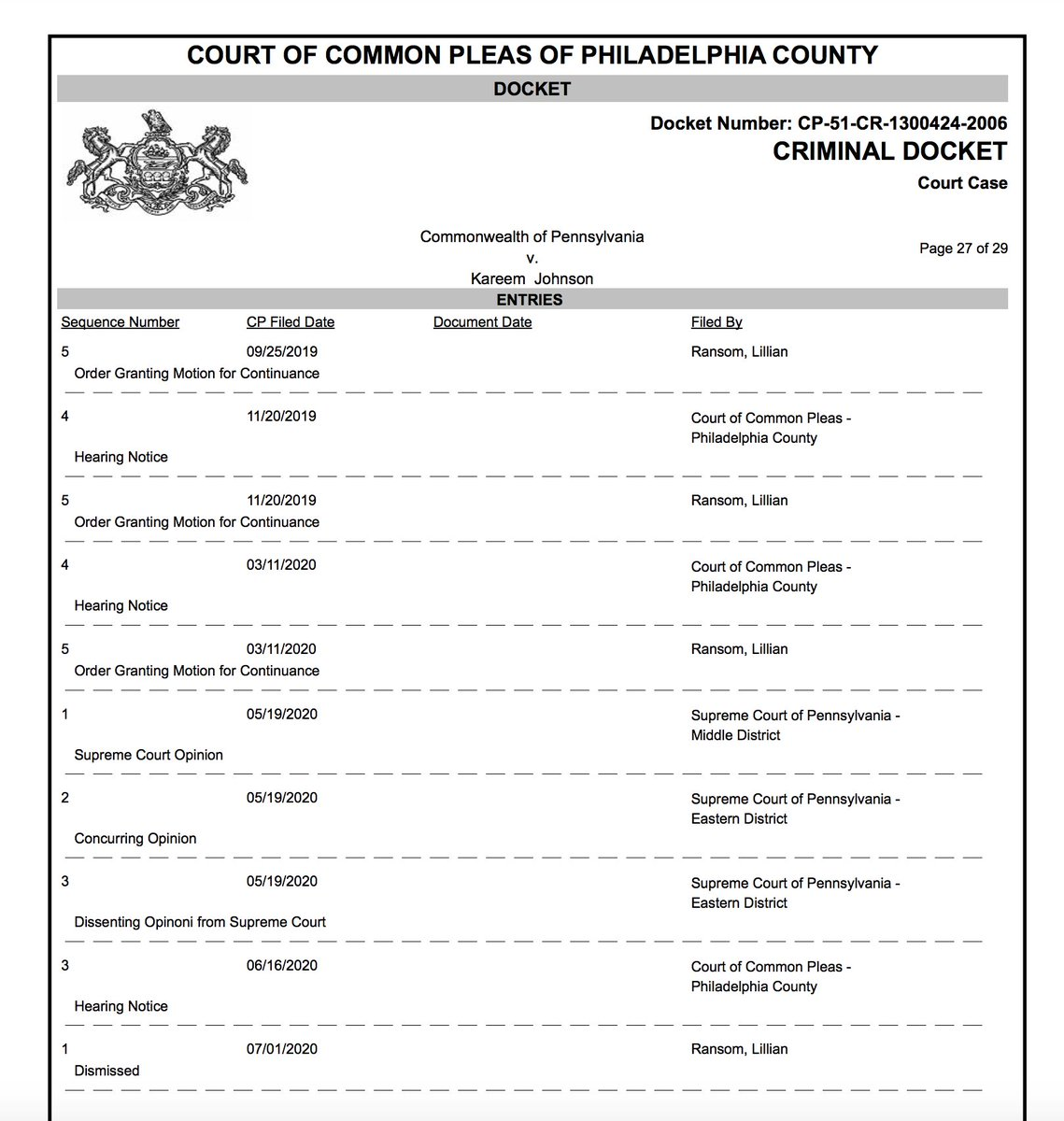 The #Philadelphia Court of Common Pleas has formally dismissed all charges against #KareemJohnson in his capital case, completing his exoneration. He is the 170th wrongly convicted/death sentenced person to be exonerated in the U.S. since 1973. @DPInfoCtr @WTIUSA #deathpenalty https://t.co/qS0127YLDh