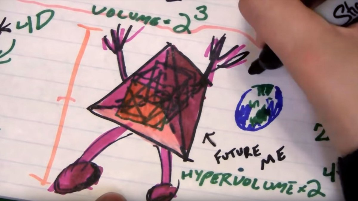 The science of drawing and #memory   #aussieED @AcaraEduAU @NSWeducation #auspol #Straya #ausuni #edutweetoz @NSWSLI #NSWDoE @DoE_Science @STANSW @Education2040 @CurriculumNESA @teachNSW   https://www.edutopia.org/article/science-drawing-and-memory…pic.twitter.com/0rNoGG9iTY