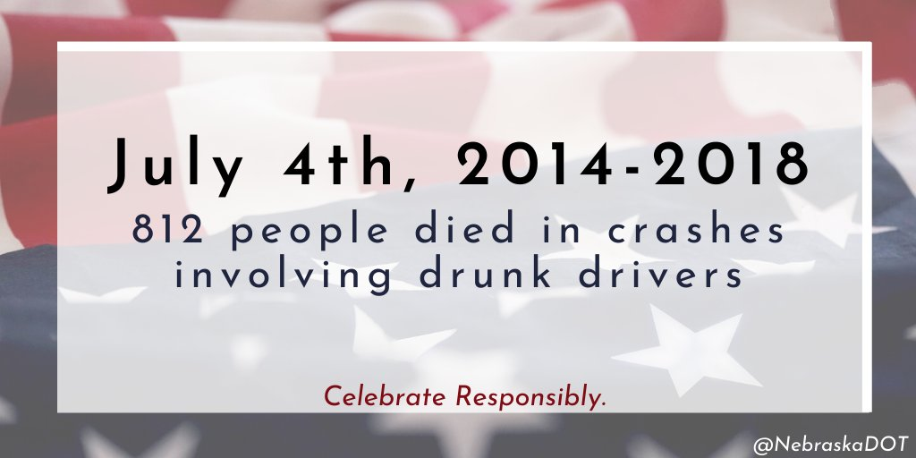 July 4th is one of the deadliest holidays of the year due to drunk driving, so choose to celebrate #IndependenceDay responsibly. If you drink, designate a driver or use a ridesharing service. #BuzzedDriving is #DrunkDriving.
