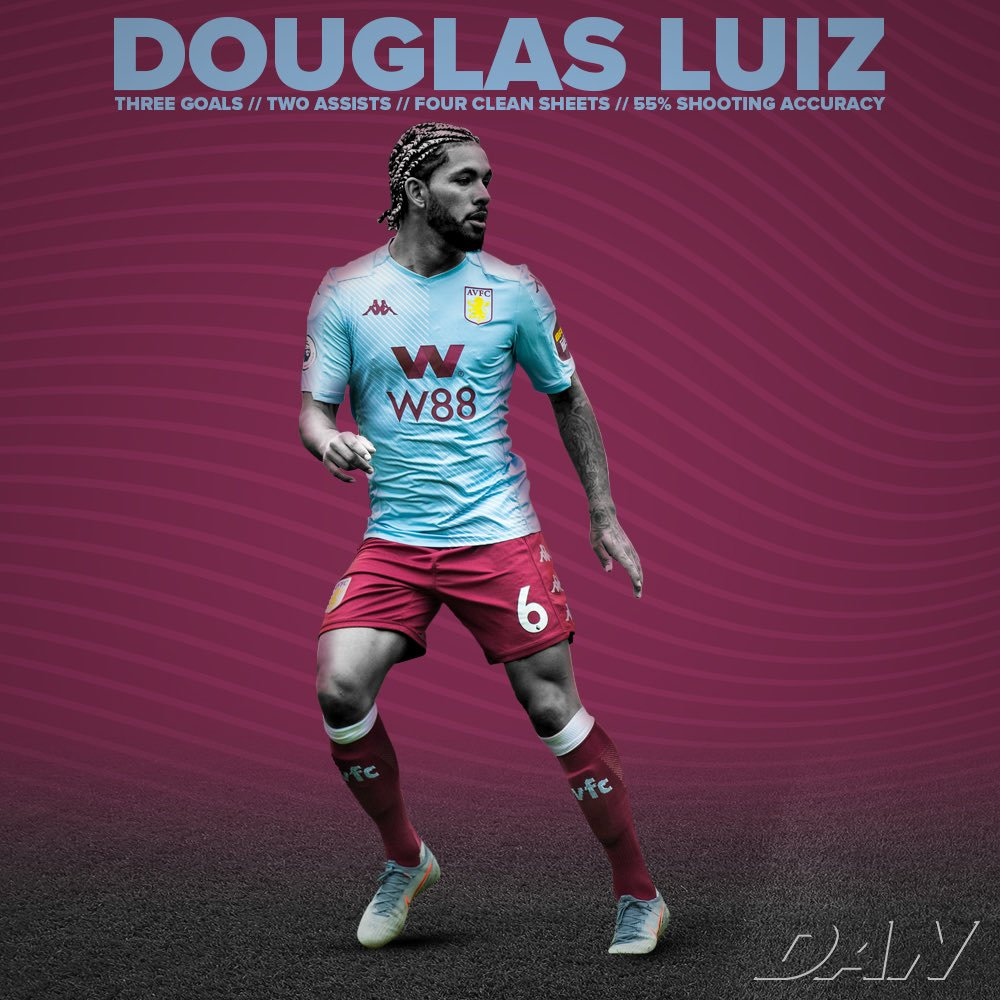 @dg_douglasluiz's performances since the Premier League restart have been nothing short of incredible as Villa's 'wonderkid' midfielder has been able to take his game to the next level, but how exactly has the Brazilian made such improvements? #AVFC  graphic by @1874dan https://t.co/2tnVS82XqB