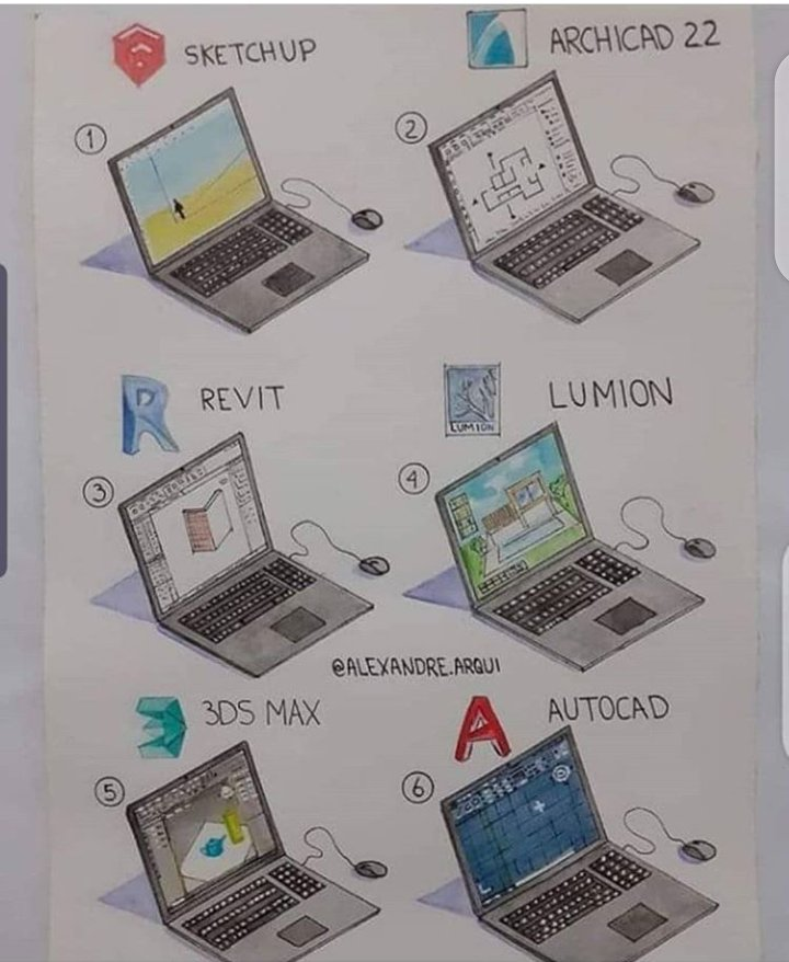 Which of these Softwares do you use?  #ArchitectTool #sustainableDesign #Architect pic.twitter.com/KSFipnO52F
