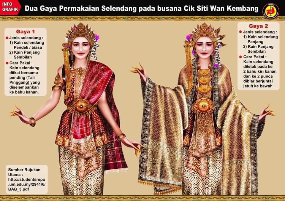 El On Twitter Gaya Busana Che Siti Wan Kembang Yang Memerintah Kelantan Pada Tahun 1610 Selepas Kematian Mengejut Ayahandanya Raja Hussin Che Siti Wan Kembang Dikatakan Tinggal Di Kuala Krai Walaupun