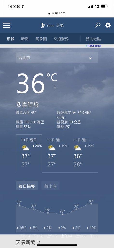 体感温度45度の台北で歩いて帰ったら?ピカチュウが溶けてしまったww