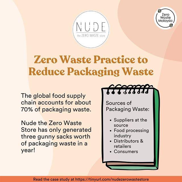 Zero Waste Malaysia - Posts   Facebook