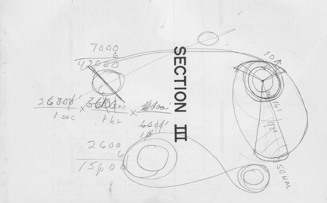 Dear @AstroMCollins I came across these notes in a supposedly flown Gemini X (GT10) Flight Plan, are these your notes ? or maybe those of John Young ? Thanks for your time. #Gemini #GT10 https://t.co/VL1bvIlpX0