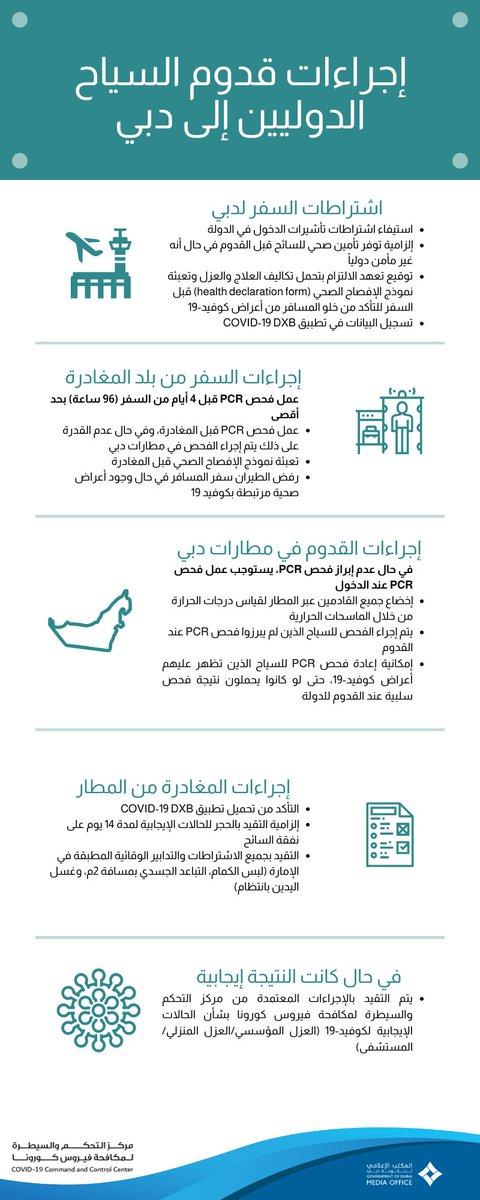 Dubai Media Office On Twitter إجراءات قدوم السياح الدوليين إلى دبي