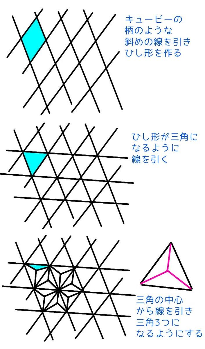 ひし形 の 書き方