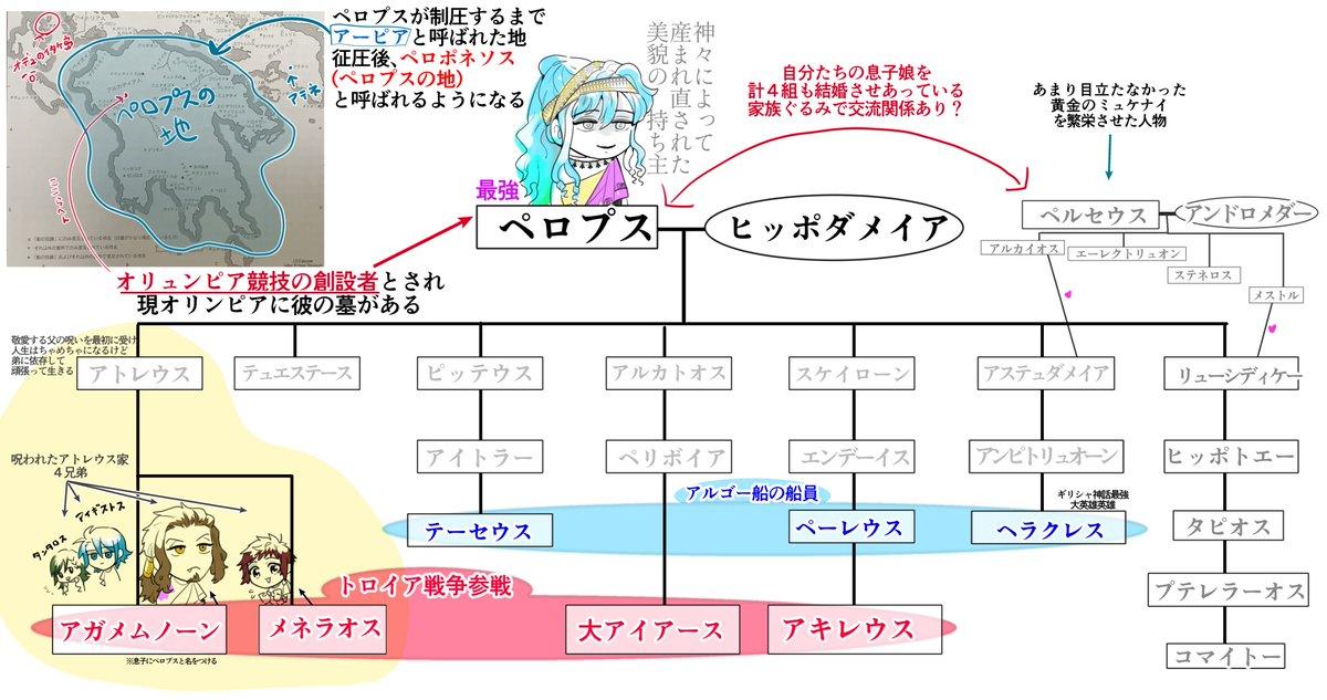 アステュダメイア - Astydameia - JapaneseClass.jp