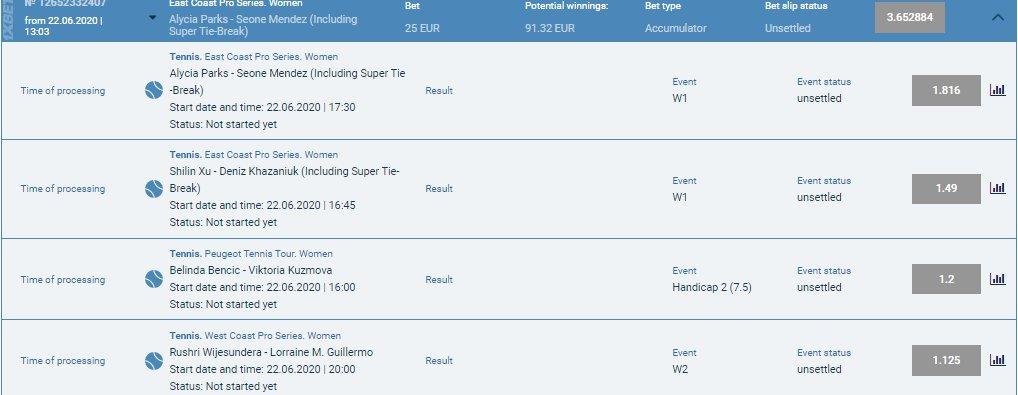 Djokovic kohlschreiber bettingexpert twitter ig index spread betting login