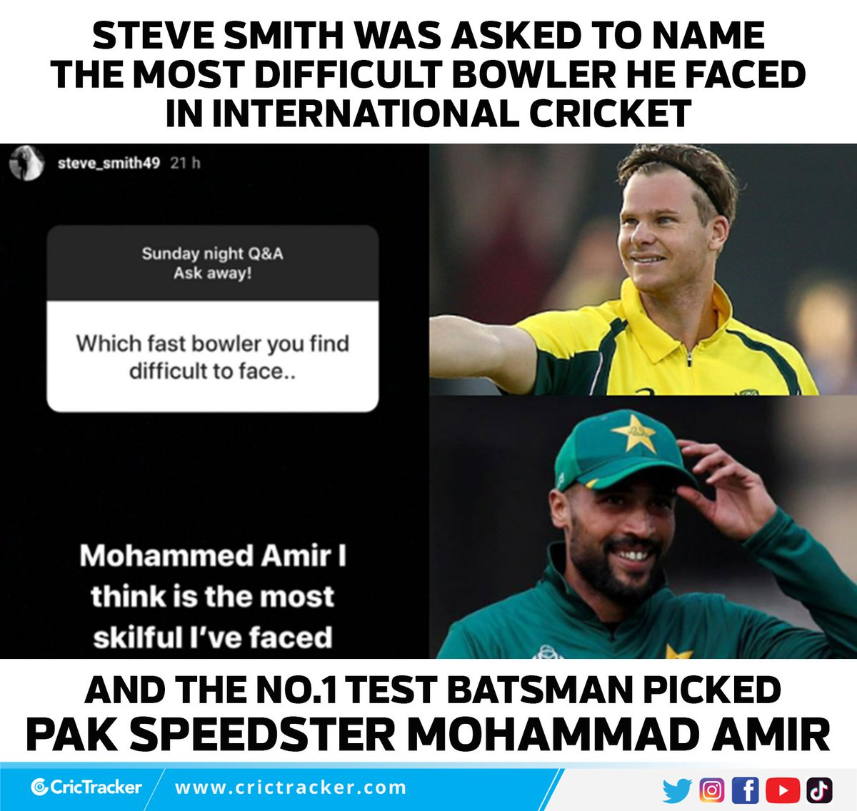 .@stevesmith49 named @iamamirofficial as the most skillful bowler he has ever faced in International cricket. #MohammadAmir #Cricket #SteveSmith #Bowler #CricTracker