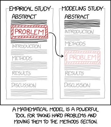 Modeling Study xkcd.com/2323/ m.xkcd.com/2323/