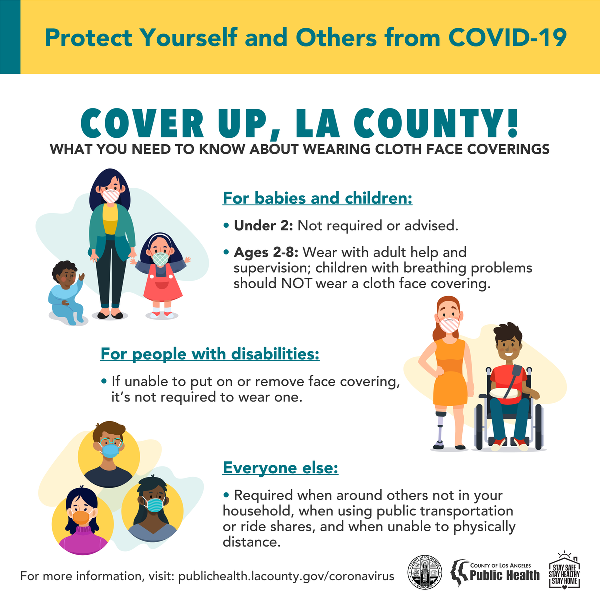 La Public Health On Twitter Remember Wear A Cloth Face Covering When Around Others Not From Your Household Children Under 2 Are Not Required To Wear Face Coverings Children Ages 2 8 Should