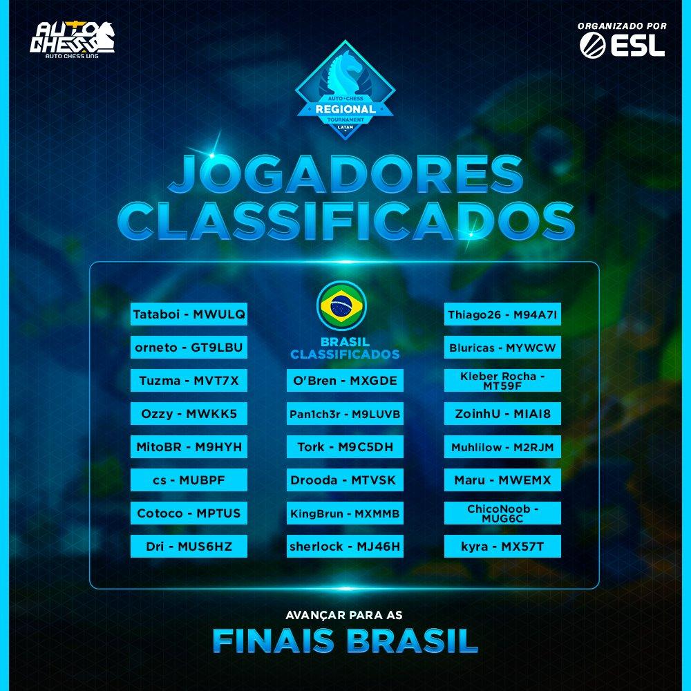 Esses são os classificados do Brasil para as National Finals de Auto Chess 📢  Parabéns! 🎉🇧🇷  Classificados, revisem seu email! https://t.co/z8T0G4Jfuw