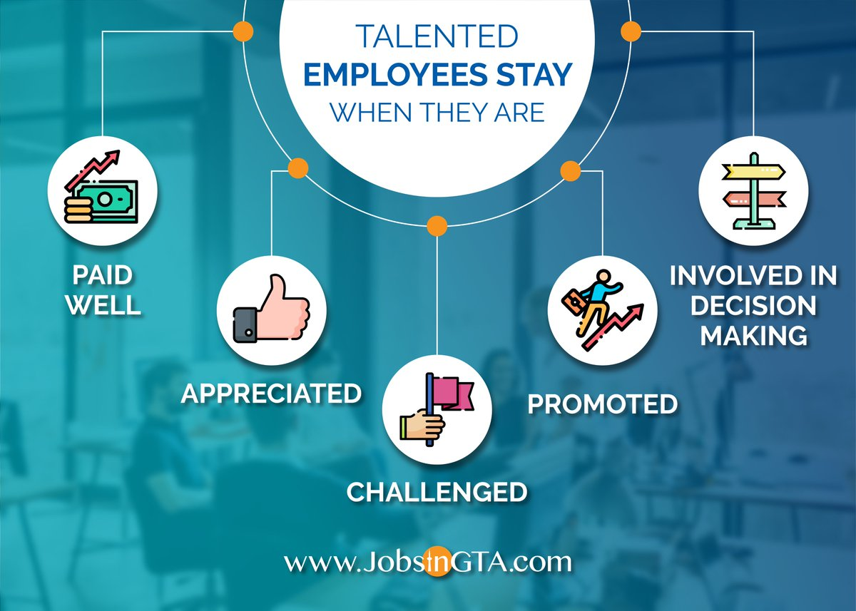 Retention of talented employees results in increased performance, high morale & improved quality of work. Signup @ https://t.co/yC9btu8JSL to search & hire top talent.  #JobsInGTA #SearchLocal #MondayMotivation  #BestJobPortal #OnlineJobPosting #HireLocal #HireFromHome https://t.co/W1I3MTJ0zi