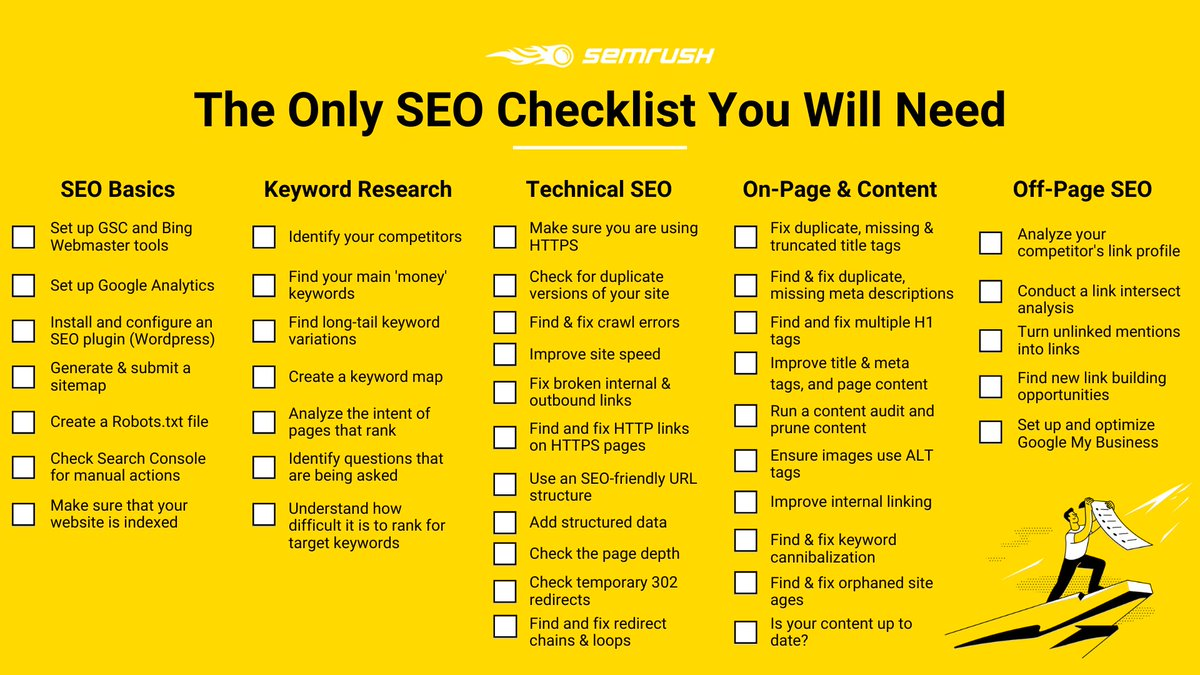For marketers. The #seo checklist you will need. @semrush   #DigitalMarketing #contentmarketing