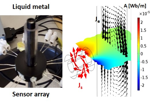 Very promising Magnetic Induction Tomography measuring technique https://t.co/L8wN5H2k0P #hzdr #continuouscasting #GaInSn #liquidmetal https://t.co/g75usIEGlX