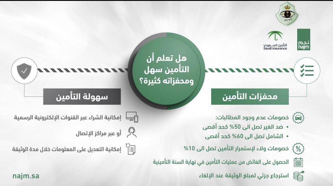 الدرع العربي للتأمين التعاوني العناية بالعملاء Asi Care Twitter