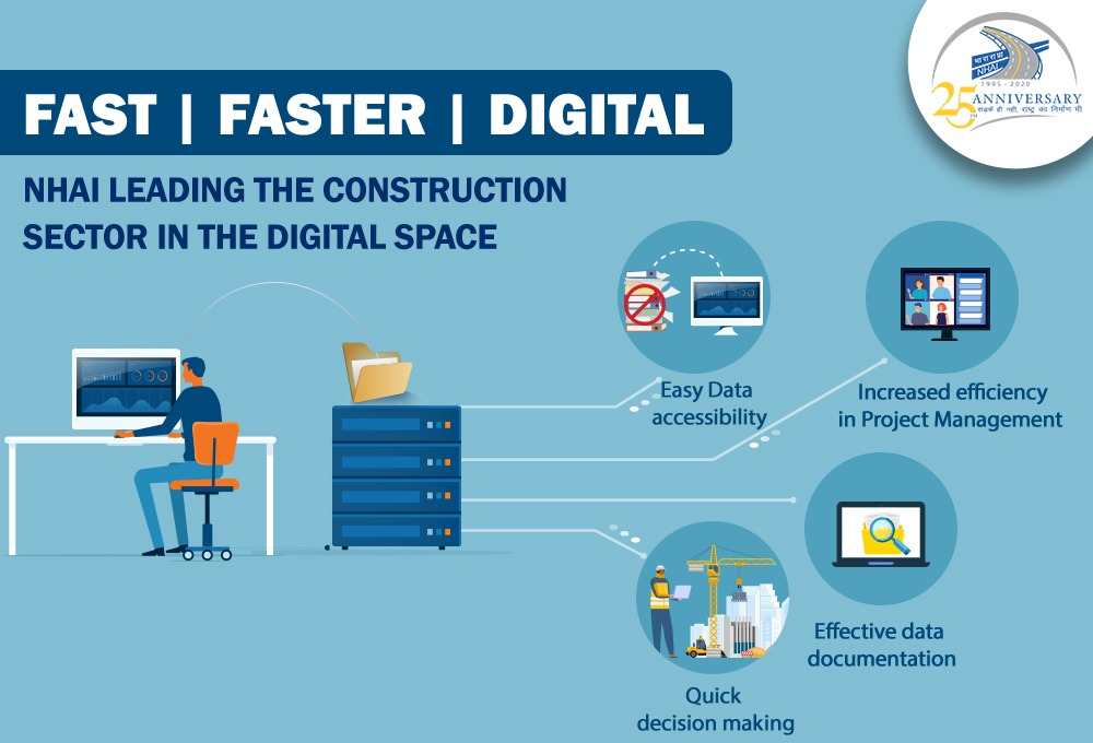 First of its kind in construction sector—NHAI becomes the inspiration by going fully digital! #NHAI https://t.co/xXA33adCcn