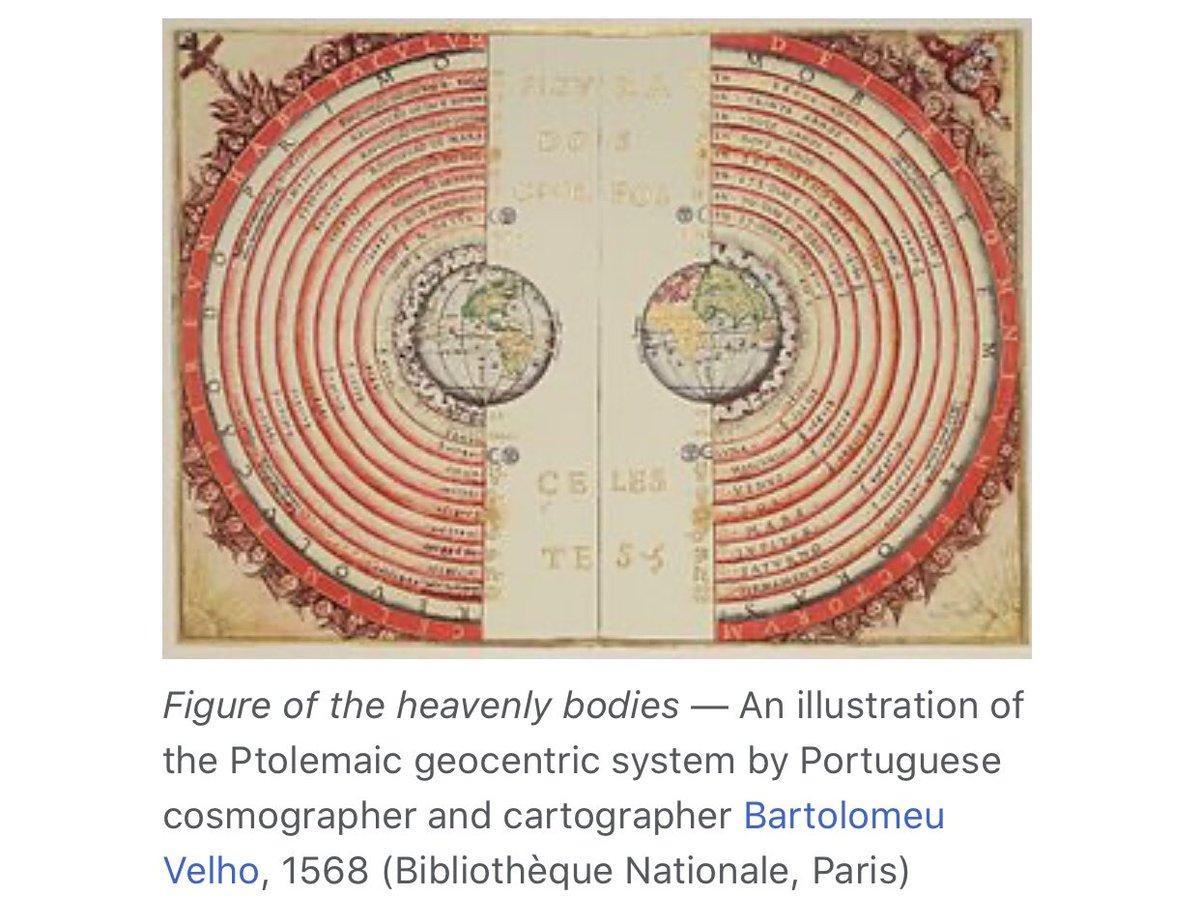 I : #Ptolemaicsystem https://t.co/LBjOByqHK1