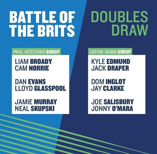Turnuva tekler ve çiftlerde ikişer grup ile başlayacak. Gruplarda ilk 2'ye girenler yarı finale yükselecek. #battleofthebrits