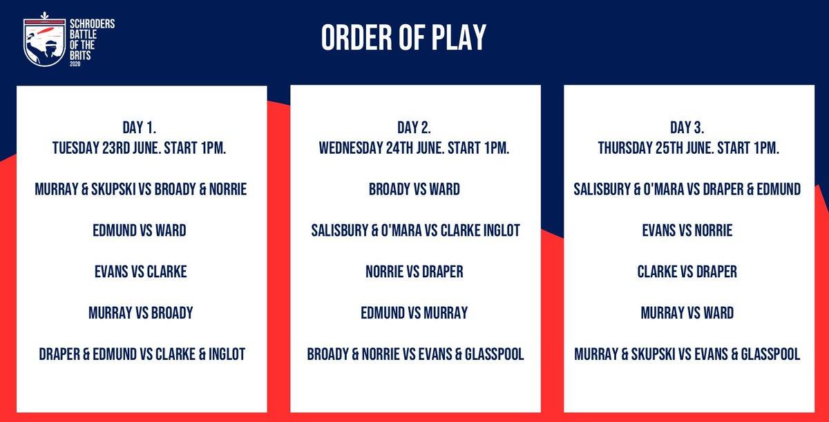 23-28 Haziran tarihleri arasında oynanacak turnuvanın ilk 3 gün programı açıklandı. Grup maçları Türkiye saatiyle 15.00'te başlayacak. #battleofthebrits  📺 Amazon Prime / Eurosport Player 🕓 15.00 - 22.30