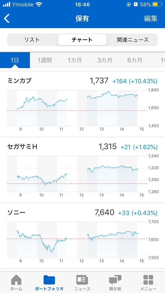 一 興 商 株価 第