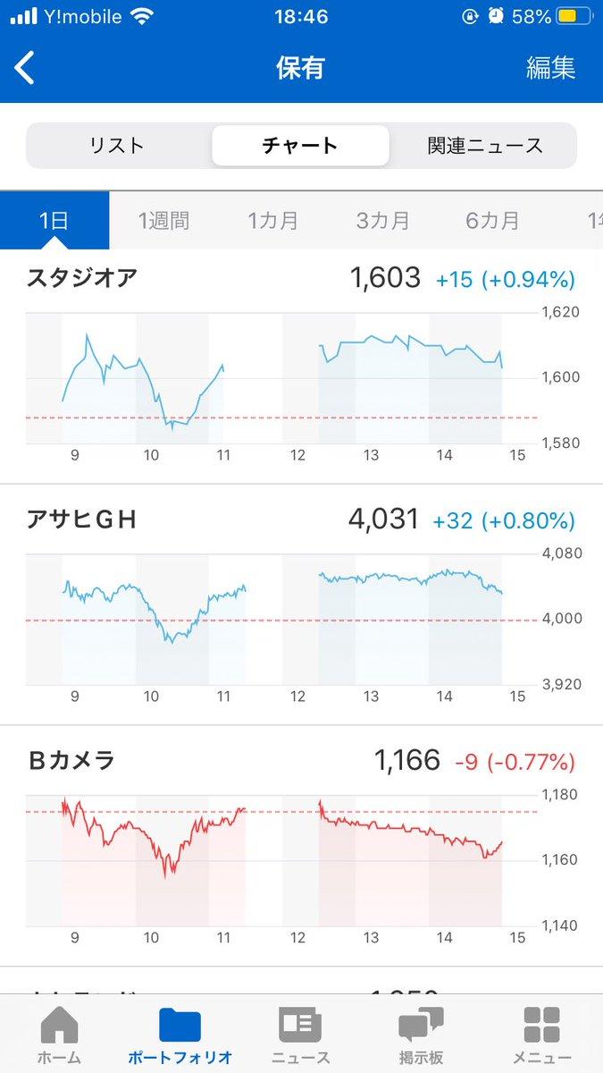 株価 掲示板 リプロセル
