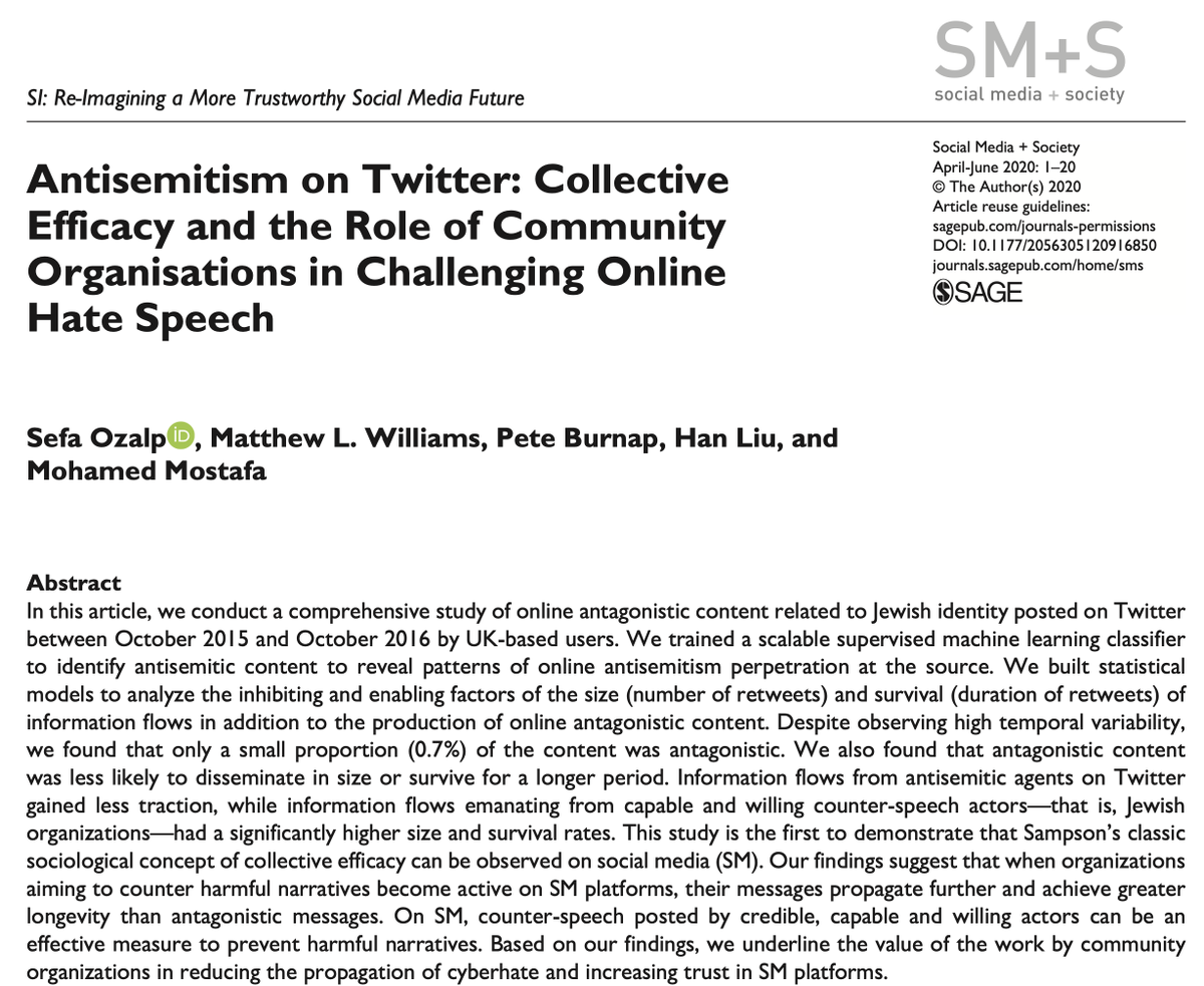 """On social media, counter-speech posted by credible, capable and willing actors can be an effective measure to prevent harmful narratives.""  New open access research from @hate_lab into Antisemitism on Twitter. https://t.co/dRdOkEOxvK"
